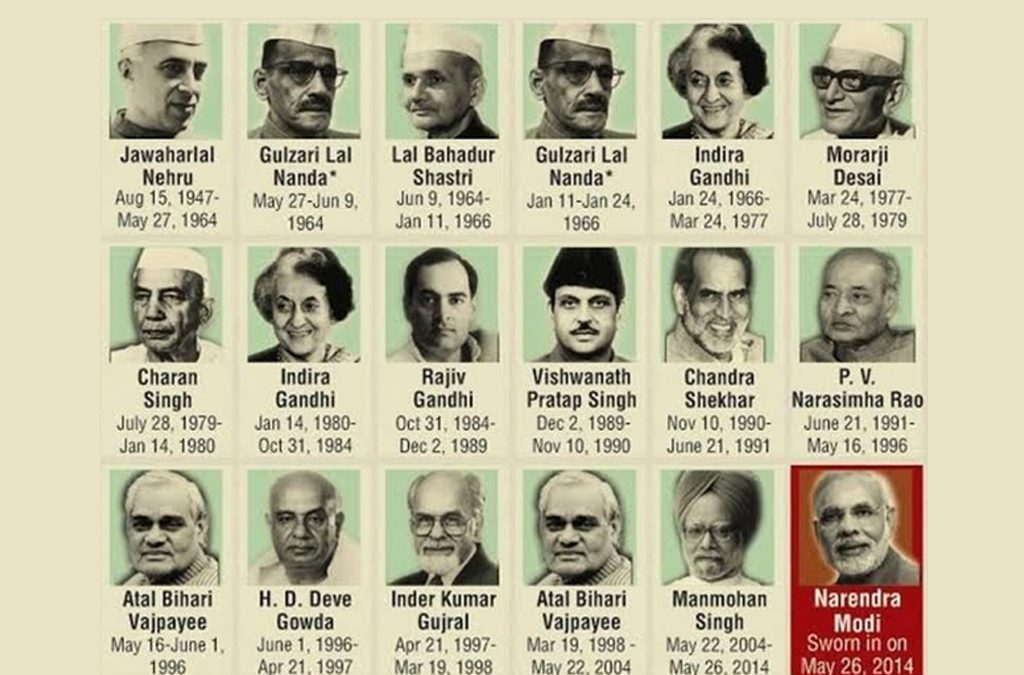 Indian Prime Minister (PM) – List